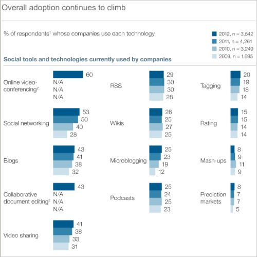 mckinsey_201303.jpg